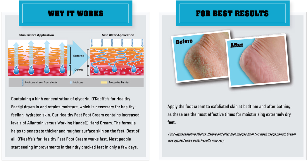 O'Keeffe's Healthy Feet Info Images